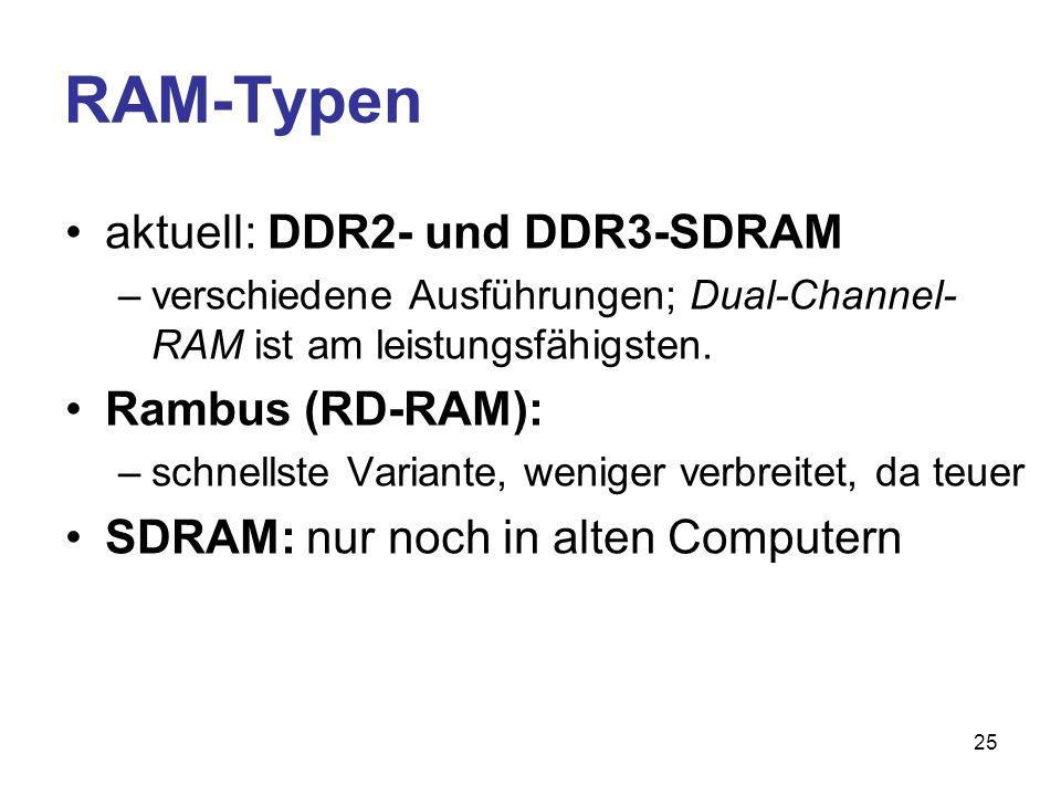 25 RAM-Typen aktuell: DDR2- und DDR3-SDRAM –verschiedene Ausführungen; Dual-Channel- RAM ist am leistungsfähigsten. Rambus (RD-RAM): –schnellste Varia