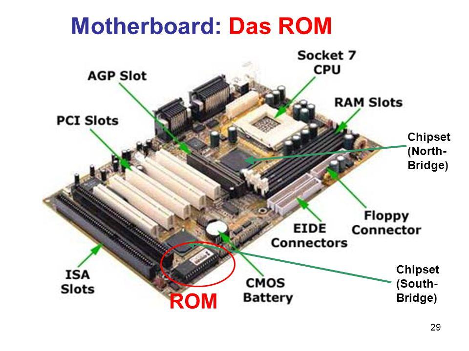 30 ROM: Seine Eigenschaften ist ein Festwertspeicher enthält Mikroprogramme; Fachausdruck: Firmware (weder Hard- noch Software) ist ein nicht flüchtiger Speicher: behält den Inhalt auch dann, wenn kein Strom fliesst ist viel kleiner als das RAM gibt es in verschiedenen Ausführungen (EPROM, EEPROM usw.)