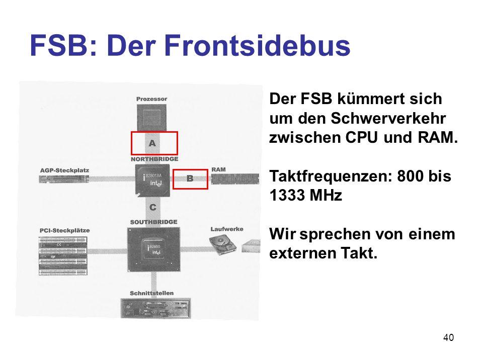 40 FSB: Der Frontsidebus Der FSB kümmert sich um den Schwerverkehr zwischen CPU und RAM. Taktfrequenzen: 800 bis 1333 MHz Wir sprechen von einem exter
