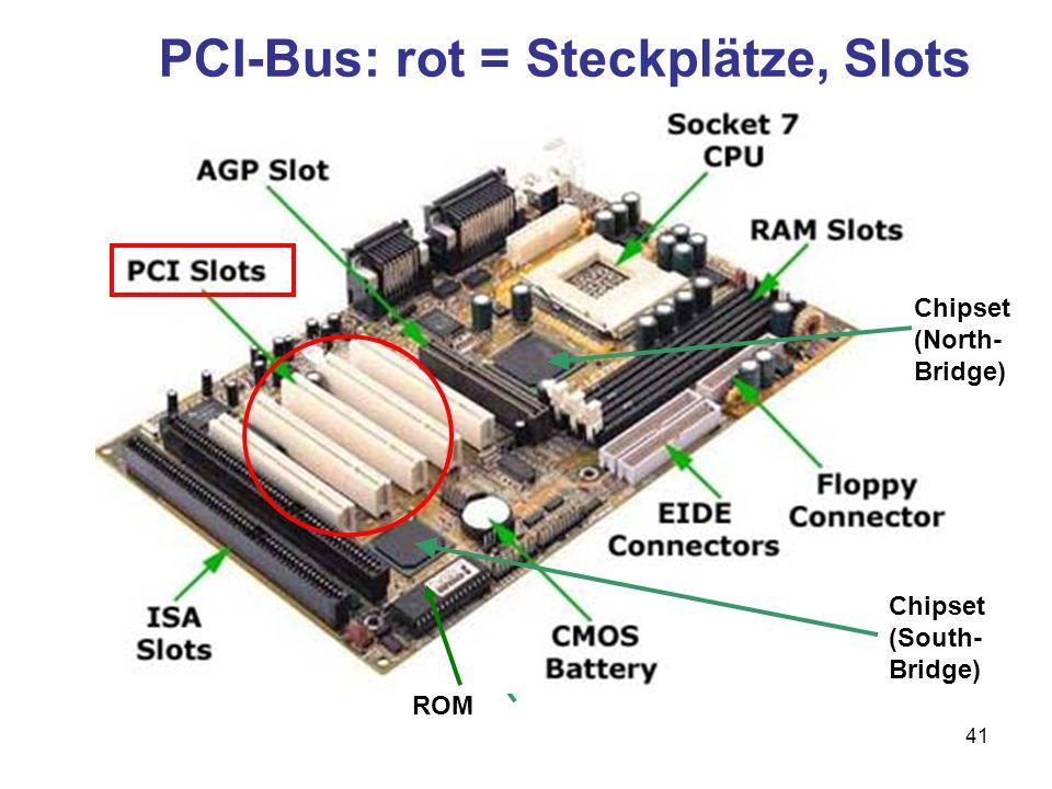 42 PCI: Peripheral Component Interconnet (am Aussterben) Breite: 32 Bit Takt: 33 MHz Einsatz: Zusatzkarten, z.