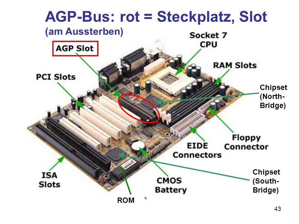 44 AGP: Accelerated Graphics Port Hochgeschwindig- keitsbus für Grafikkarten; der PCI- Bus ist zu langsam!