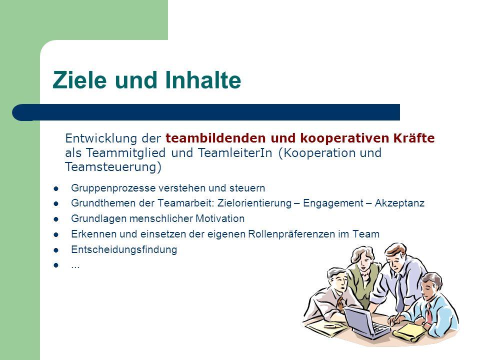 Ziele und Inhalte Gruppenprozesse verstehen und steuern Grundthemen der Teamarbeit: Zielorientierung – Engagement – Akzeptanz Grundlagen menschlicher