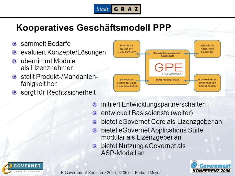 E-Government-Konferenz 2006, 02.06.06, Barbara Meyer sammelt Bedarfe evaluiert Konzepte/Lösungen übernimmt Module als Lizenznehmer stellt Produkt-/Man