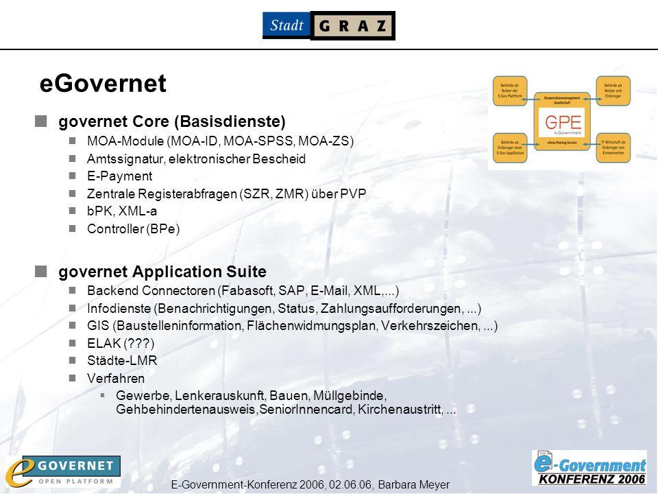 E-Government-Konferenz 2006, 02.06.06, Barbara Meyer eGovernet governet Core (Basisdienste) MOA-Module (MOA-ID, MOA-SPSS, MOA-ZS) Amtssignatur, elektr