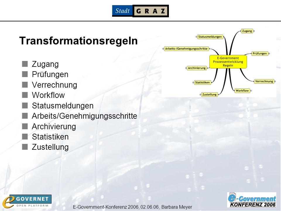 E-Government-Konferenz 2006, 02.06.06, Barbara Meyer Transformationsregeln Zugang Prüfungen Verrechnung Workflow Statusmeldungen Arbeits/Genehmigungss