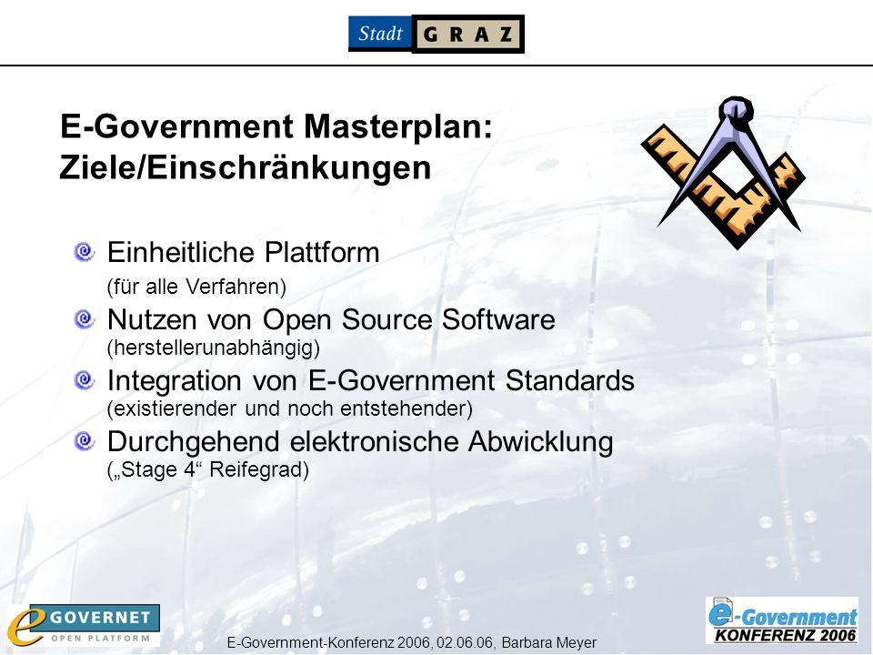 E-Government-Konferenz 2006, 02.06.06, Barbara Meyer Einheitliche Plattform (für alle Verfahren) Nutzen von Open Source Software (herstellerunabhängig