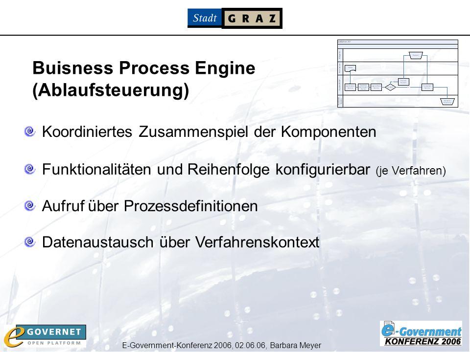 E-Government-Konferenz 2006, 02.06.06, Barbara Meyer Koordiniertes Zusammenspiel der Komponenten Funktionalitäten und Reihenfolge konfigurierbar (je V