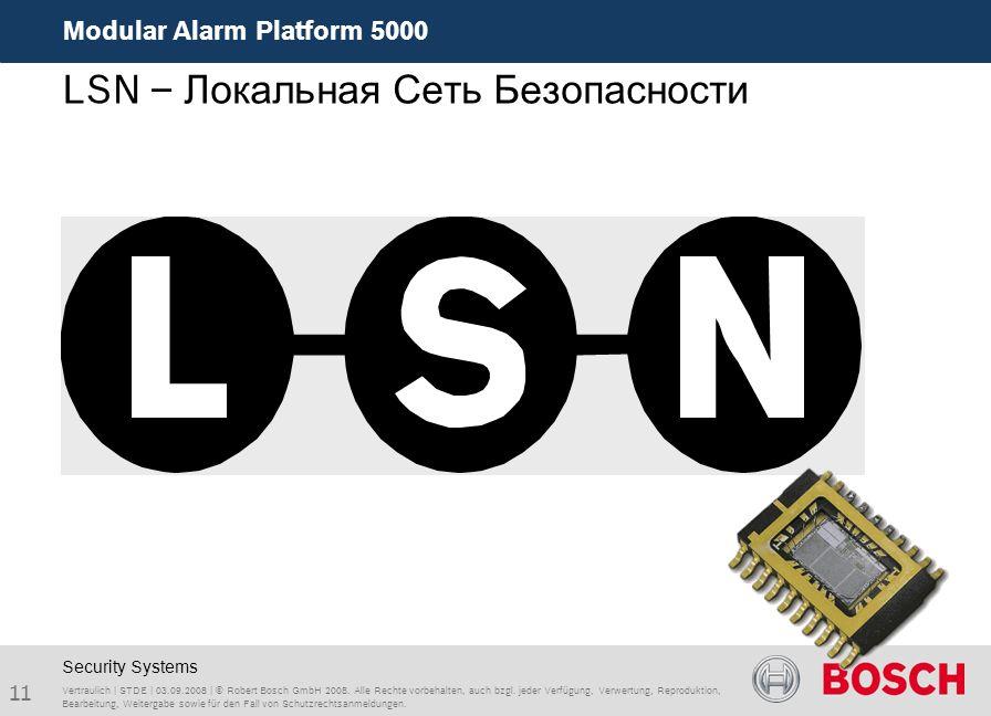 Modular Alarm Platform 5000 11 Vertraulich | STDE | 03.09.2008 | © Robert Bosch GmbH 2008. Alle Rechte vorbehalten, auch bzgl. jeder Verfügung, Verwer