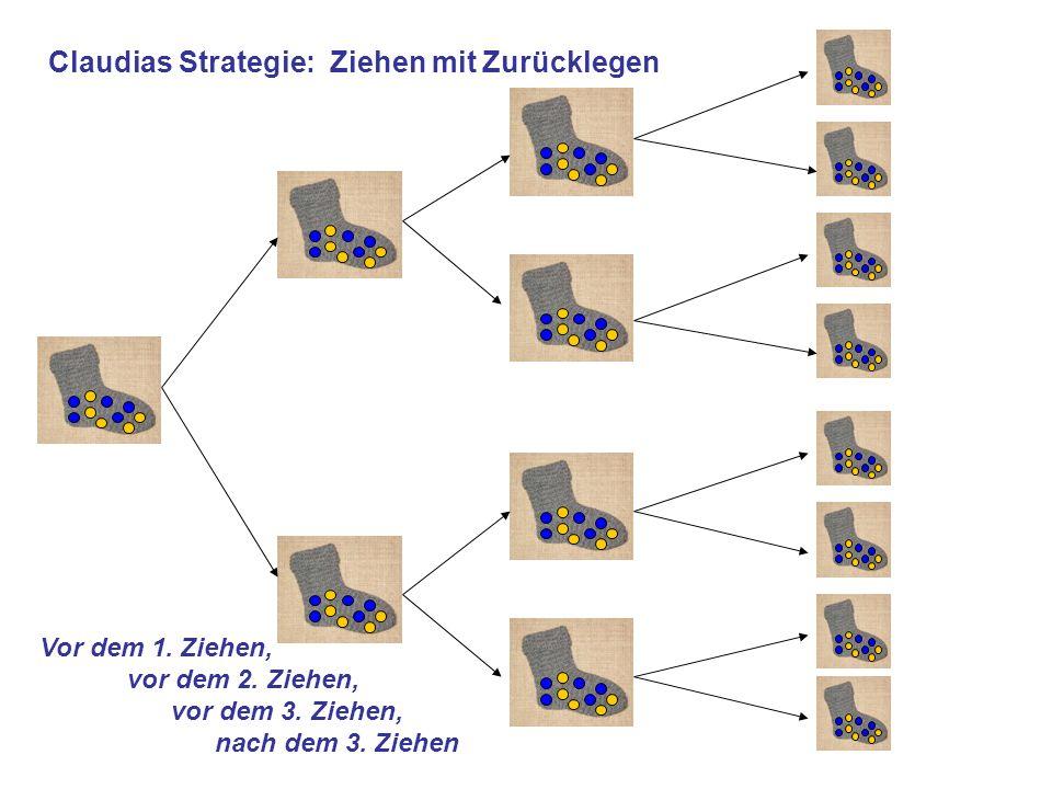 Claudias Strategie: Ziehen mit Zurücklegen Vor dem 1.