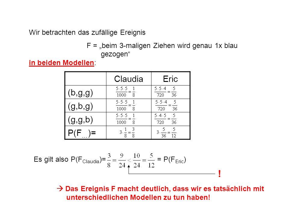 Wir betrachten das zufällige Ereignis F = beim 3-maligen Ziehen wird genau 1x blau gezogen in beiden Modellen: ClaudiaEric (b,g,g) (g,b,g) (g,g,b) P(F … )= Es gilt also P(F Claudia )= = P(F Eric ) .