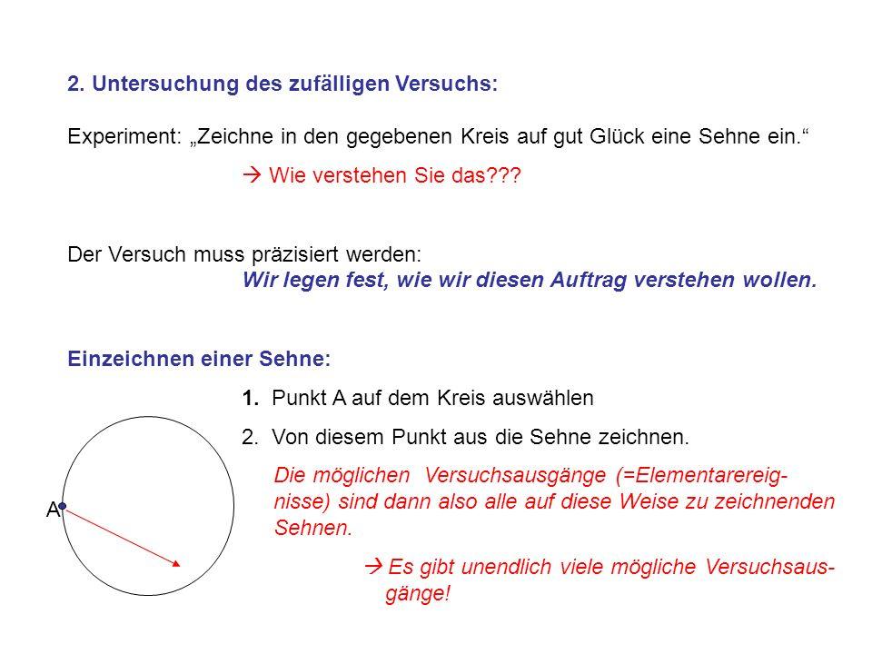 2. Untersuchung des zufälligen Versuchs: Experiment: Zeichne in den gegebenen Kreis auf gut Glück eine Sehne ein. Wie verstehen Sie das??? Der Versuch