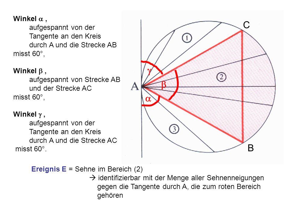 Winkel, aufgespannt von der Tangente an den Kreis durch A und die Strecke AB misst 60°, Winkel, aufgespannt von Strecke AB und der Strecke AC misst 60°, Winkel, aufgespannt von der Tangente an den Kreis durch A und die Strecke AC misst 60°.