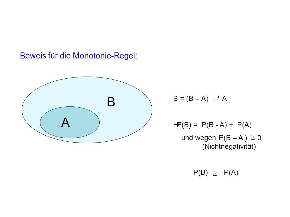 Beweis für die Monotonie-Regel: A B B = (B – A) A P(B) = P(B - A) + P(A) und wegen P(B – A ) 0 (Nichtnegativität) P(B) P(A)