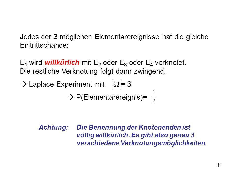 11 Jedes der 3 möglichen Elementarereignisse hat die gleiche Eintrittschance: E 1 wird willkürlich mit E 2 oder E 3 oder E 4 verknotet.