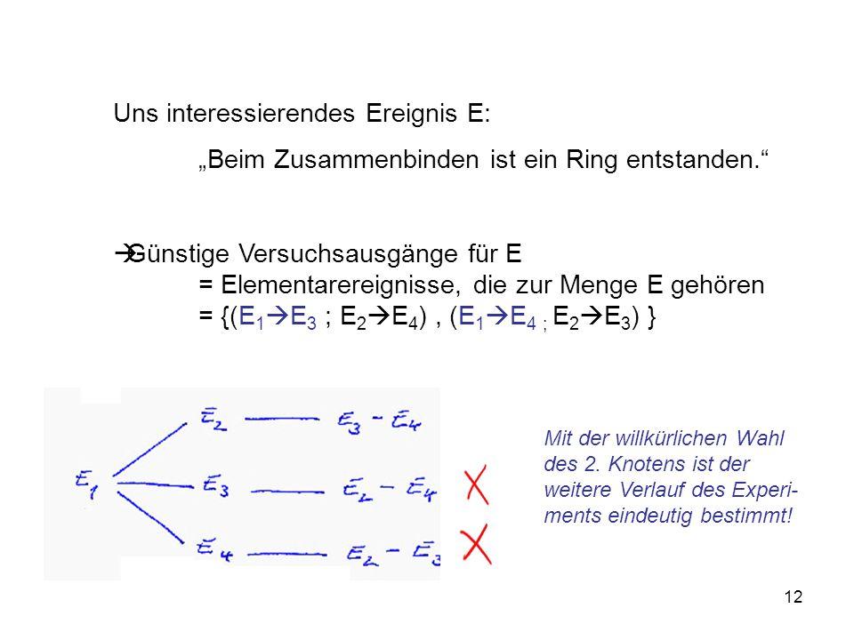 12 Uns interessierendes Ereignis E: Beim Zusammenbinden ist ein Ring entstanden.