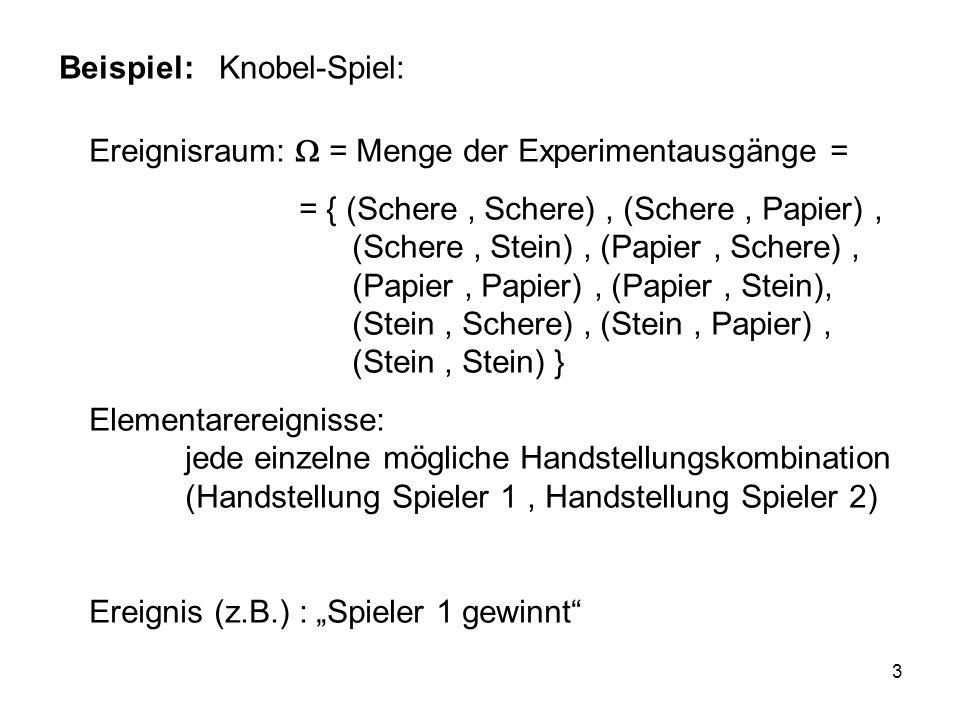 3 Beispiel: Knobel-Spiel: Ereignisraum: = Menge der Experimentausgänge = = { (Schere, Schere), (Schere, Papier), (Schere, Stein), (Papier, Schere), (Papier, Papier), (Papier, Stein), (Stein, Schere), (Stein, Papier), (Stein, Stein) } Elementarereignisse: jede einzelne mögliche Handstellungskombination (Handstellung Spieler 1, Handstellung Spieler 2) Ereignis (z.B.) : Spieler 1 gewinnt