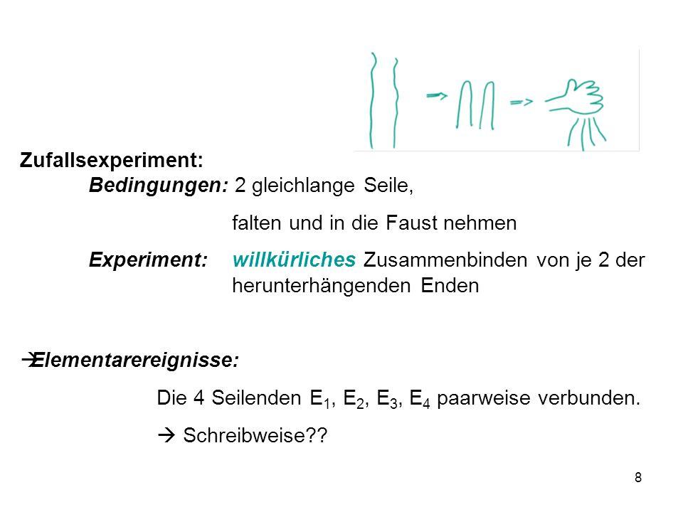 8 Zufallsexperiment: Bedingungen: 2 gleichlange Seile, falten und in die Faust nehmen Experiment: willkürliches Zusammenbinden von je 2 der herunterhängenden Enden Elementarereignisse: Die 4 Seilenden E 1, E 2, E 3, E 4 paarweise verbunden.