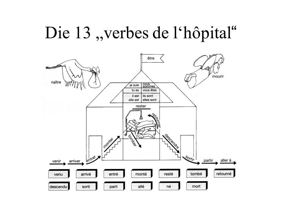 Die 13 verbes de lhôpital