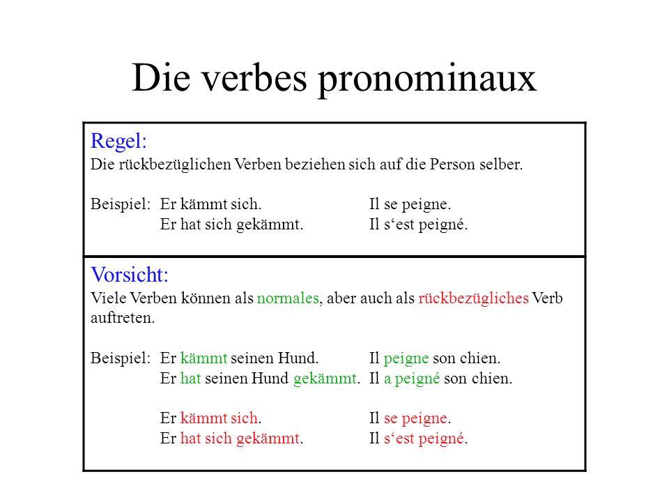 Die verbes pronominaux Regel: Die rückbezüglichen Verben beziehen sich auf die Person selber.