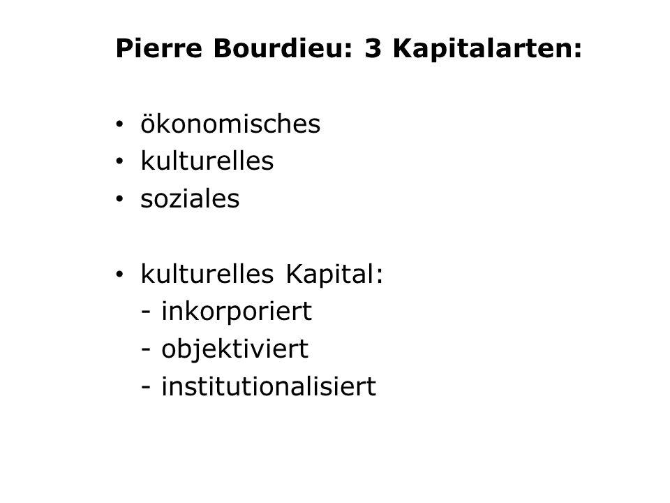 Pierre Bourdieu: 3 Kapitalarten: ökonomisches kulturelles soziales kulturelles Kapital: - inkorporiert - objektiviert - institutionalisiert