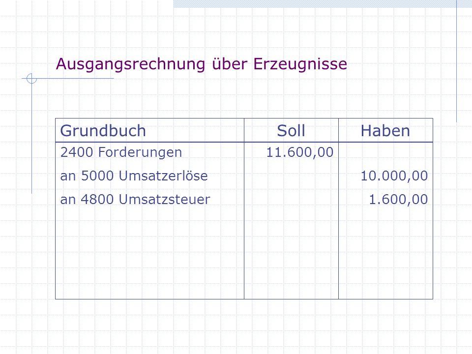 Ausgangsrechnung über Erzeugnisse GrundbuchSollHaben 2400 Forderungen an 5000 Umsatzerlöse an 4800 Umsatzsteuer 11.600,00 10.000,00 1.600,00