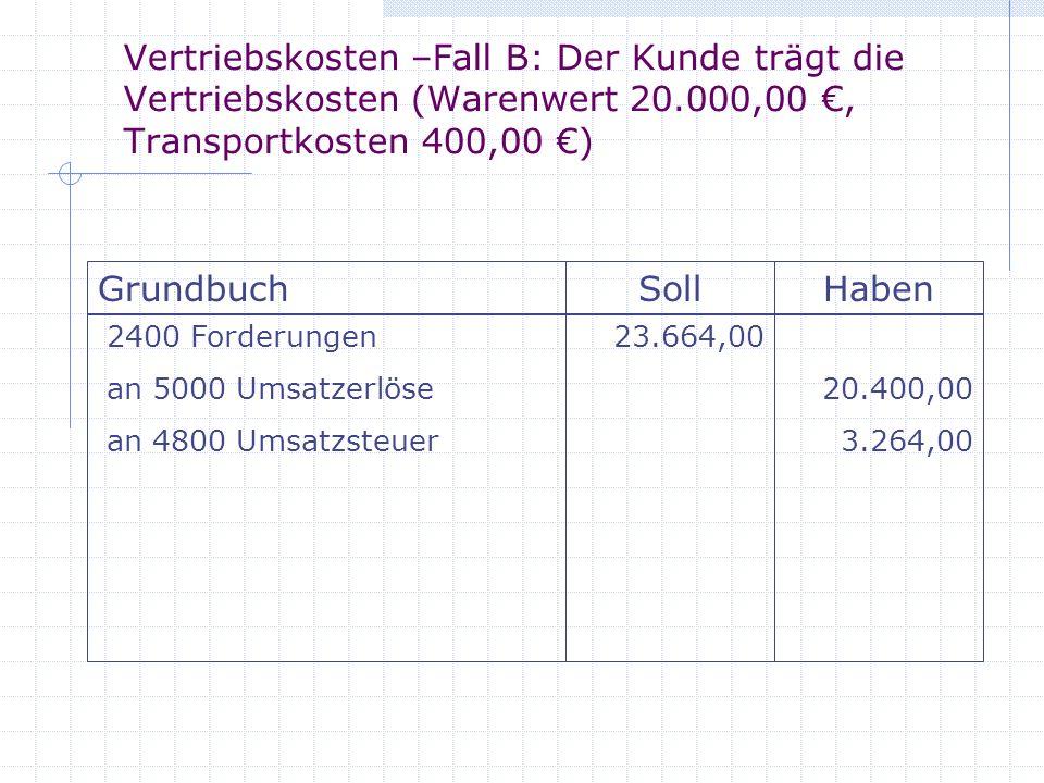 Vertriebskosten –Fall B: Der Kunde trägt die Vertriebskosten (Warenwert 20.000,00, Transportkosten 400,00 ) GrundbuchSollHaben 2400 Forderungen an 500