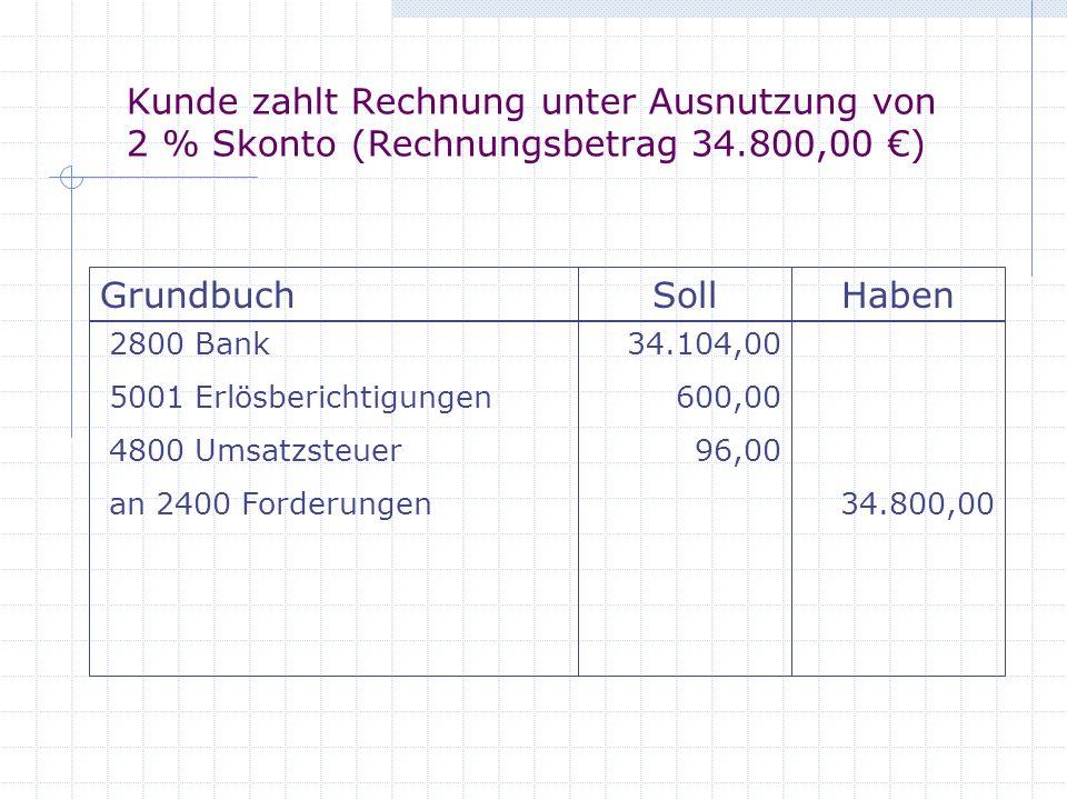 Kunde zahlt Rechnung unter Ausnutzung von 2 % Skonto (Rechnungsbetrag 34.800,00 ) GrundbuchSollHaben 2800 Bank 5001 Erlösberichtigungen 4800 Umsatzste