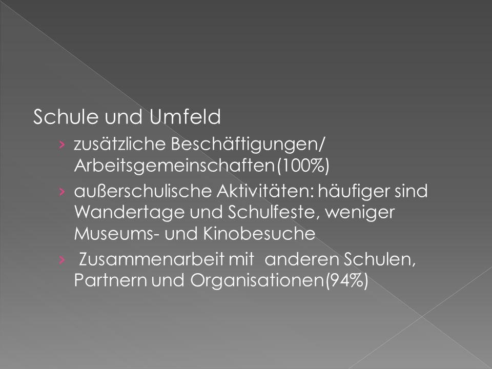 Schule und Umfeld zusätzliche Beschäftigungen/ Arbeitsgemeinschaften(100%) außerschulische Aktivitäten: häufiger sind Wandertage und Schulfeste, weniger Museums- und Kinobesuche Zusammenarbeit mit anderen Schulen, Partnern und Organisationen(94%)
