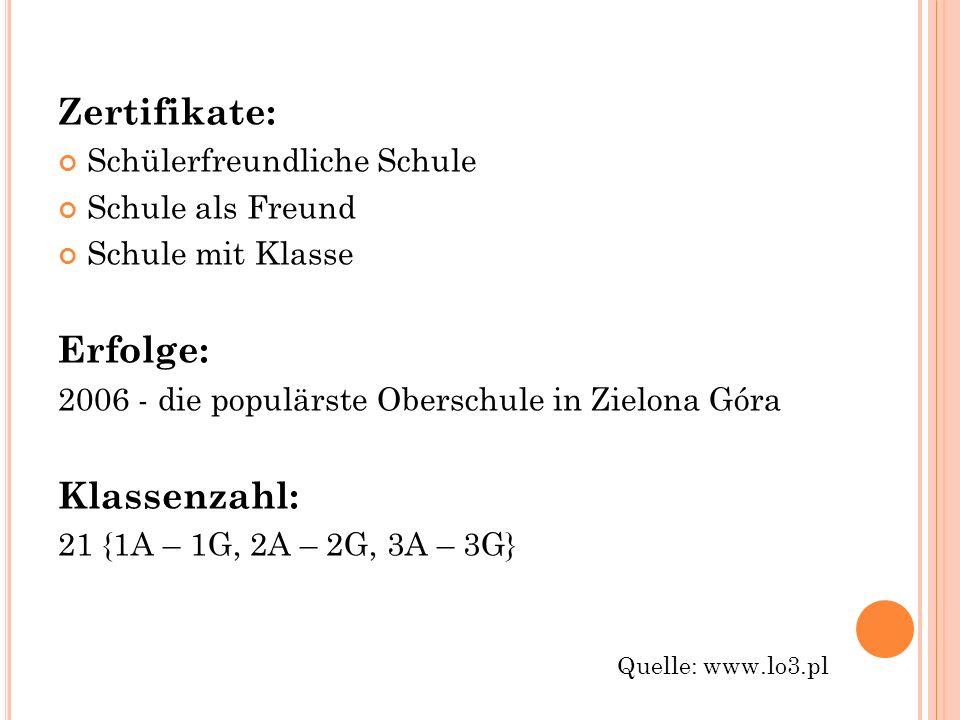 Zertifikate: Schülerfreundliche Schule Schule als Freund Schule mit Klasse Erfolge: 2006 - die populärste Oberschule in Zielona Góra Klassenzahl: 21 {1A – 1G, 2A – 2G, 3A – 3G} Quelle: www.lo3.pl