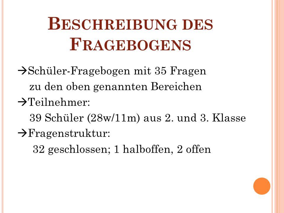 B ESCHREIBUNG DES F RAGEBOGENS Schüler-Fragebogen mit 35 Fragen zu den oben genannten Bereichen Teilnehmer: 39 Schüler (28w/11m) aus 2.