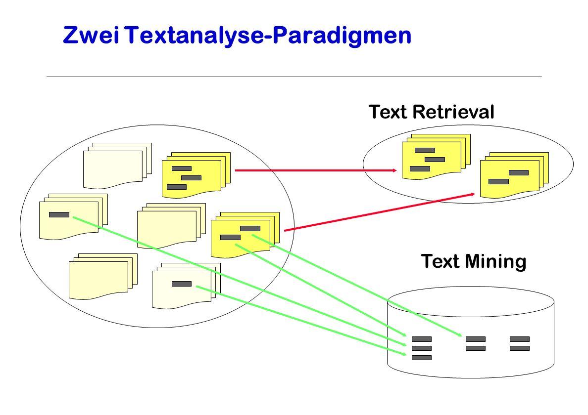 Zwei Textanalyse-Paradigmen Text Retrieval Text Mining