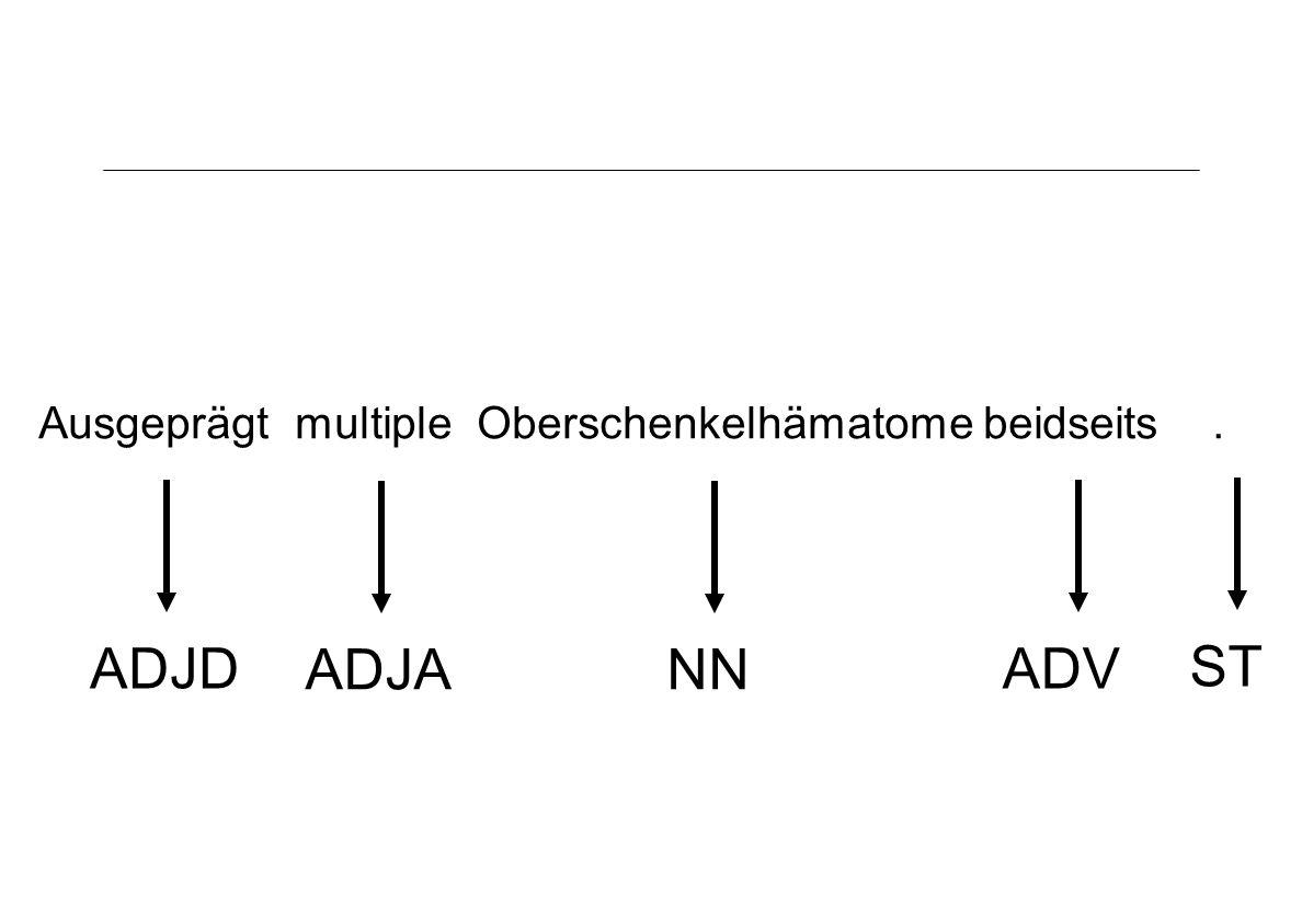 Ausgeprägt multiple Oberschenkelhämatome beidseits. ADJANN ADJDADVST