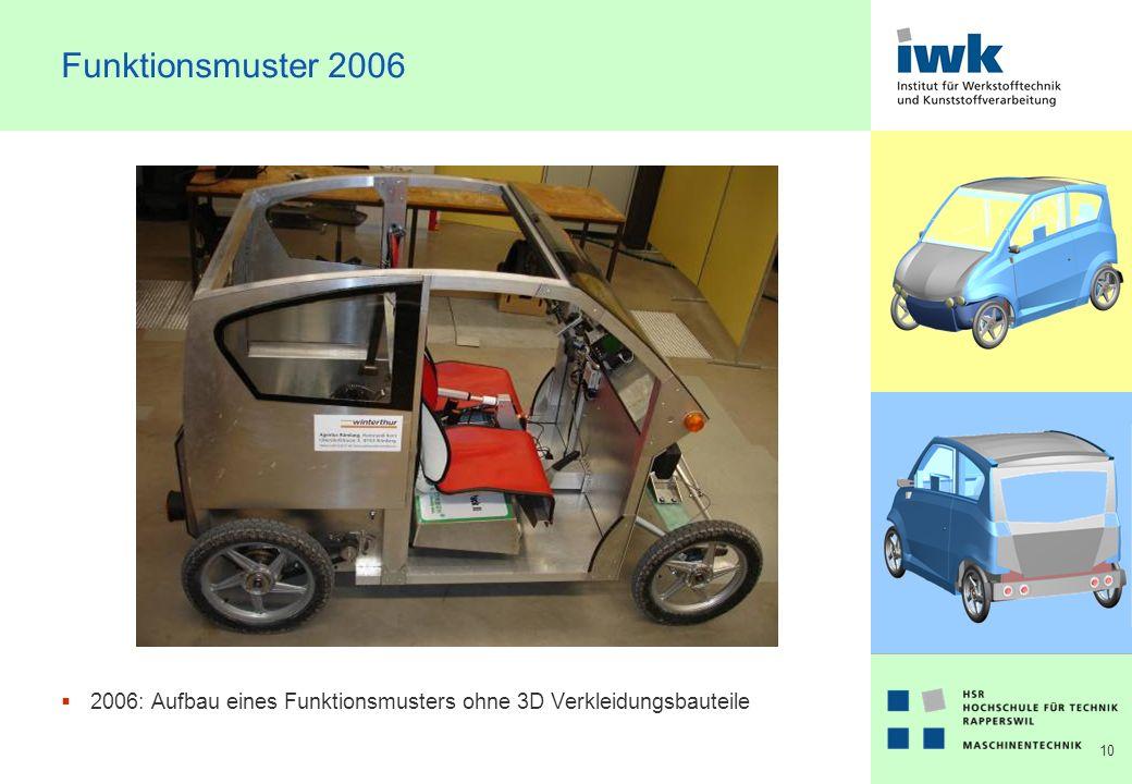 10 Funktionsmuster 2006 2006: Aufbau eines Funktionsmusters ohne 3D Verkleidungsbauteile