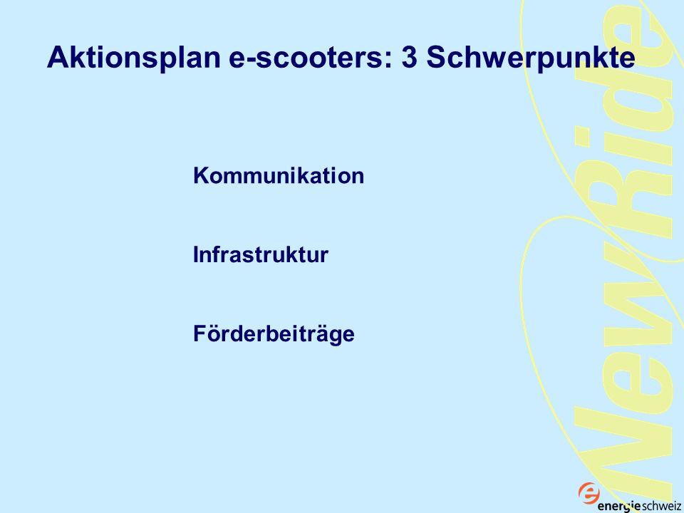 Aktionsplan e-scooters: 3 Schwerpunkte Kommunikation Infrastruktur Förderbeiträge
