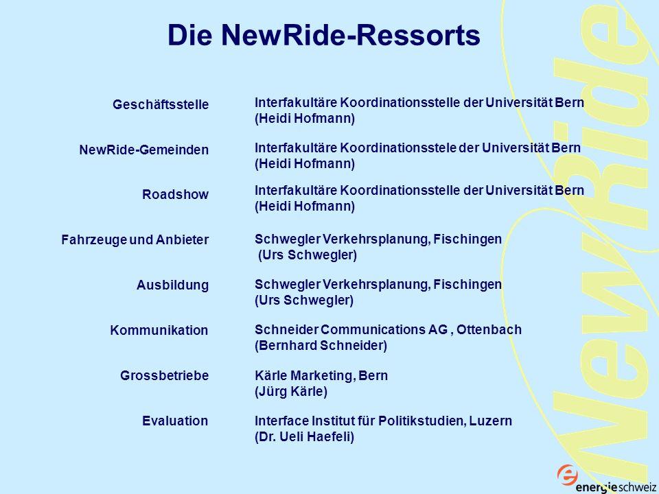 Die NewRide-Ressorts Geschäftsstelle NewRide-Gemeinden Roadshow Fahrzeuge und Anbieter Ausbildung Kommunikation Grossbetriebe Evaluation Interfakultär