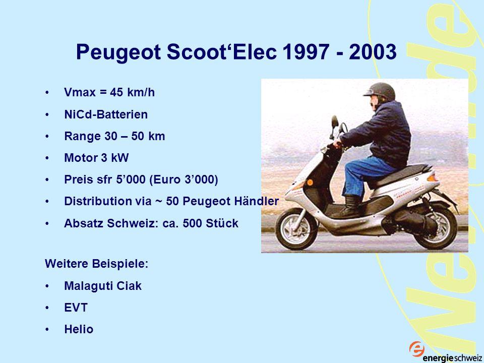 Peugeot ScootElec 1997 - 2003 Vmax = 45 km/h NiCd-Batterien Range 30 – 50 km Motor 3 kW Preis sfr 5000 (Euro 3000) Distribution via ~ 50 Peugeot Händl