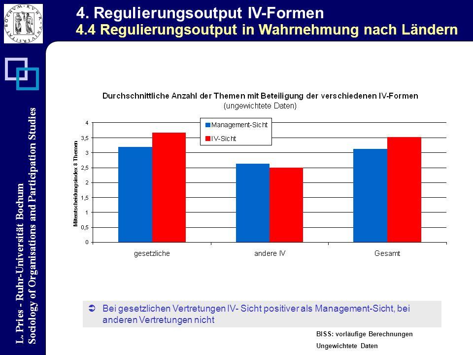 L. Pries - Ruhr-Universität Bochum Sociology of Organisations and Participation Studies 4. Regulierungsoutput IV-Formen 4.4 Regulierungsoutput in Wahr
