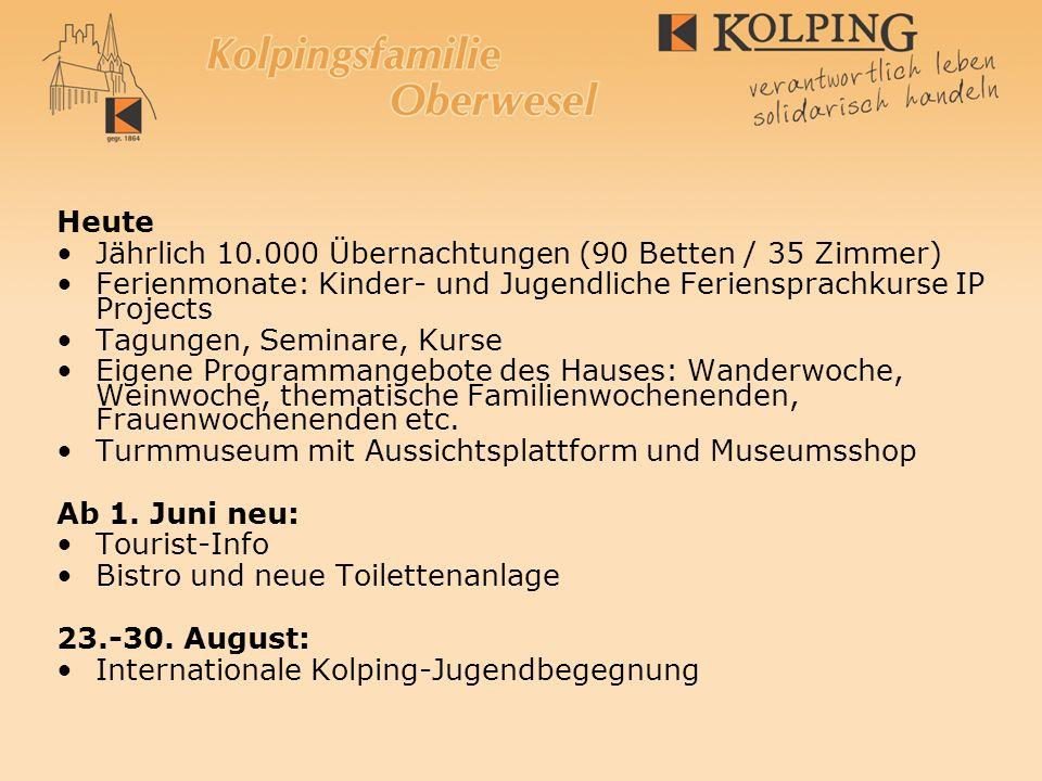 Heute Jährlich 10.000 Übernachtungen (90 Betten / 35 Zimmer) Ferienmonate: Kinder- und Jugendliche Feriensprachkurse IP Projects Tagungen, Seminare, K