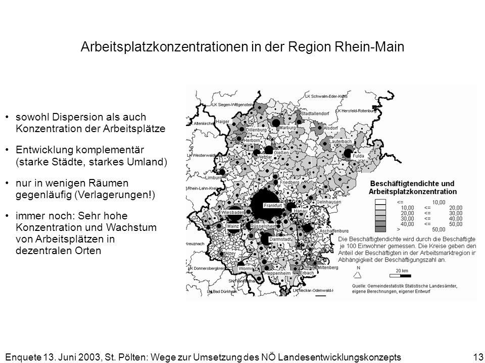 Arbeitsplatzkonzentrationen in der Region Rhein-Main sowohl Dispersion als auch Konzentration der Arbeitsplätze Entwicklung komplementär (starke Städt