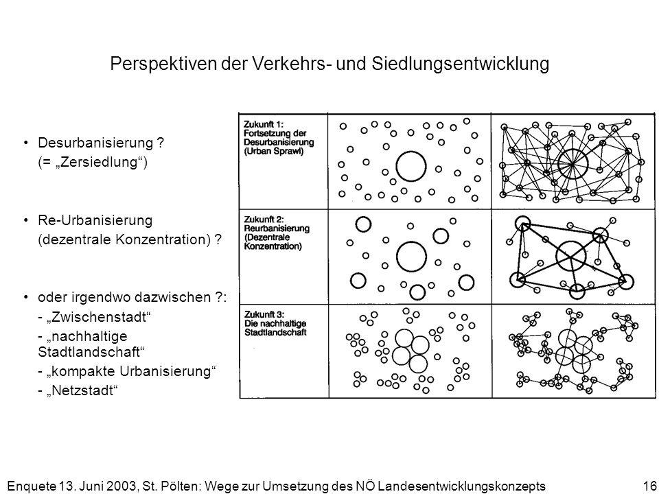 Enquete 13. Juni 2003, St. Pölten: Wege zur Umsetzung des NÖ Landesentwicklungskonzepts 16 Perspektiven der Verkehrs- und Siedlungsentwicklung Desurba