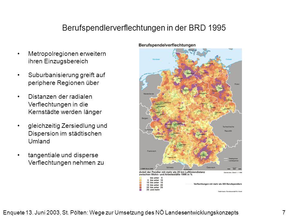 Enquete 13. Juni 2003, St. Pölten: Wege zur Umsetzung des NÖ Landesentwicklungskonzepts 7 Berufspendlerverflechtungen in der BRD 1995 Metropolregionen
