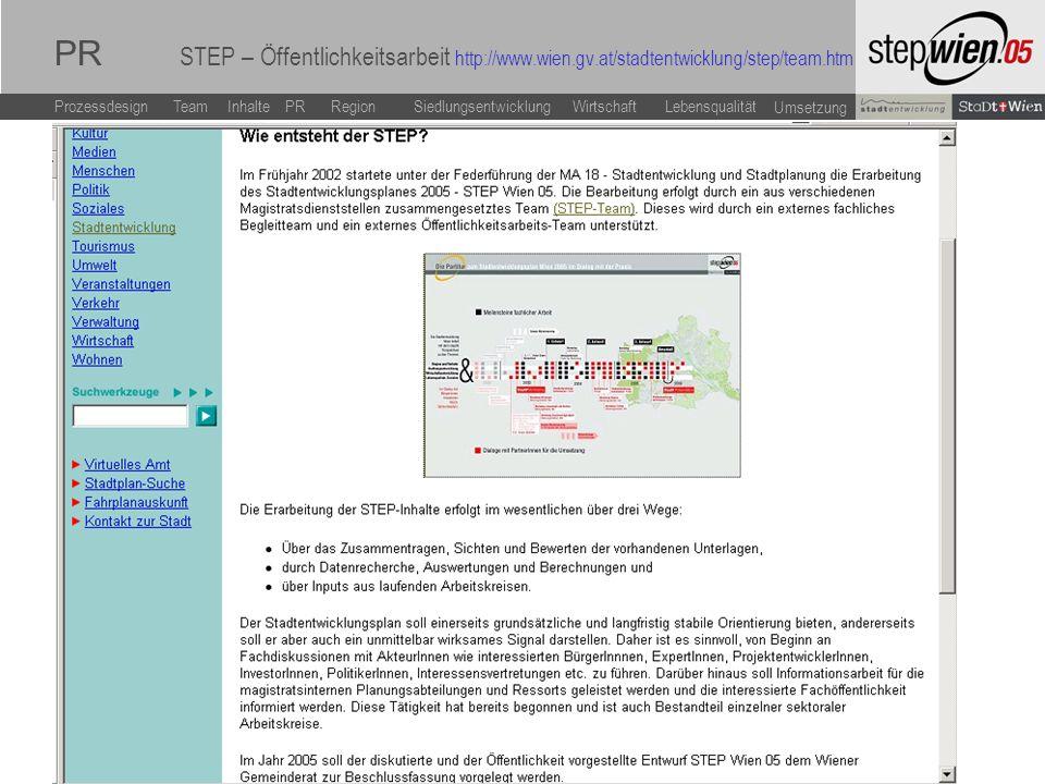 LebensqualitätWirtschaftSiedlungsentwicklung Team Inhalte ProzessdesignPR Region Umsetzung Umsetzung STEP 05 PR STEP – Öffentlichkeitsarbeit http://www.wien.gv.at/stadtentwicklung/step/team.htm