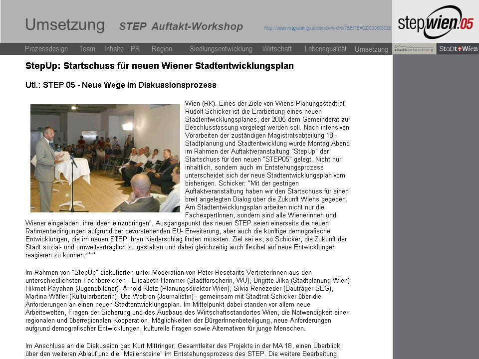 LebensqualitätWirtschaftSiedlungsentwicklung Team Inhalte ProzessdesignPR Region Umsetzung Umsetzung STEP 05 Umsetzung STEP Auftakt-Workshop http://ww