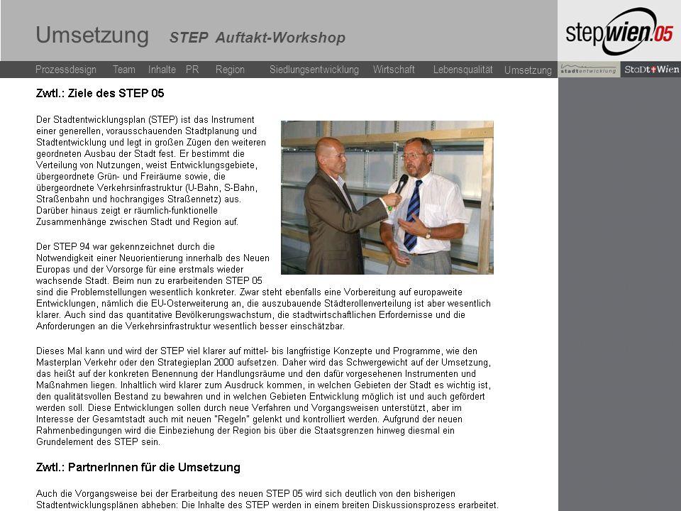 LebensqualitätWirtschaftSiedlungsentwicklung Team Inhalte ProzessdesignPR Region Umsetzung Umsetzung STEP 05 Umsetzung STEP Auftakt-Workshop