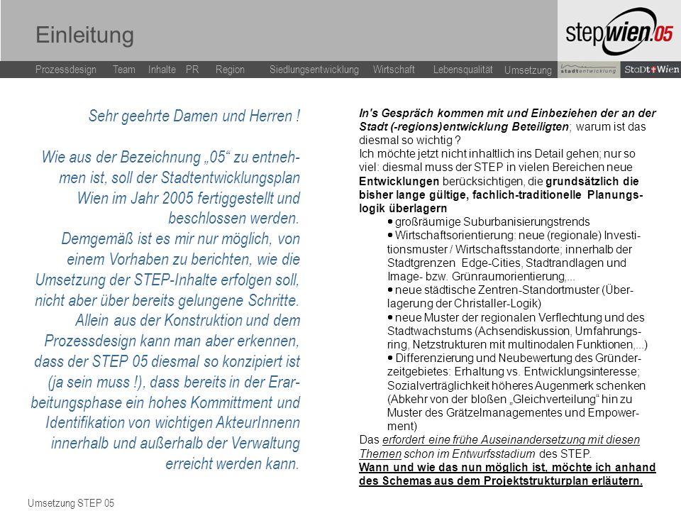 LebensqualitätWirtschaftSiedlungsentwicklung Team Inhalte ProzessdesignPR Region Umsetzung Sehr geehrte Damen und Herren .