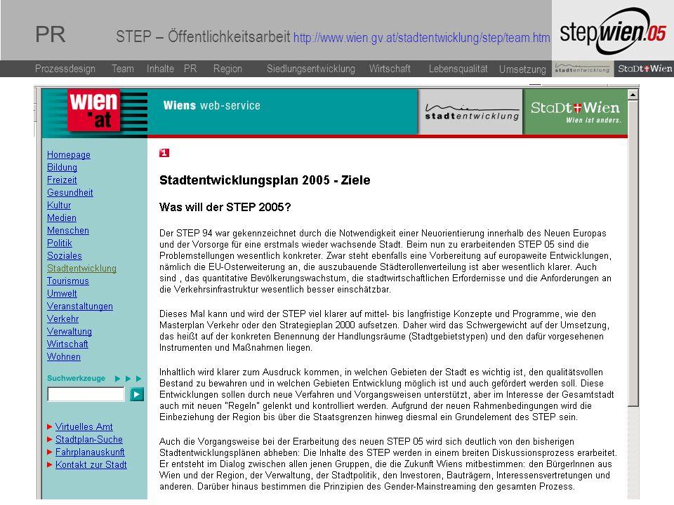 LebensqualitätWirtschaftSiedlungsentwicklung Team Inhalte ProzessdesignPR Region Umsetzung Umsetzung STEP 05 PR STEP – Öffentlichkeitsarbeit http://ww