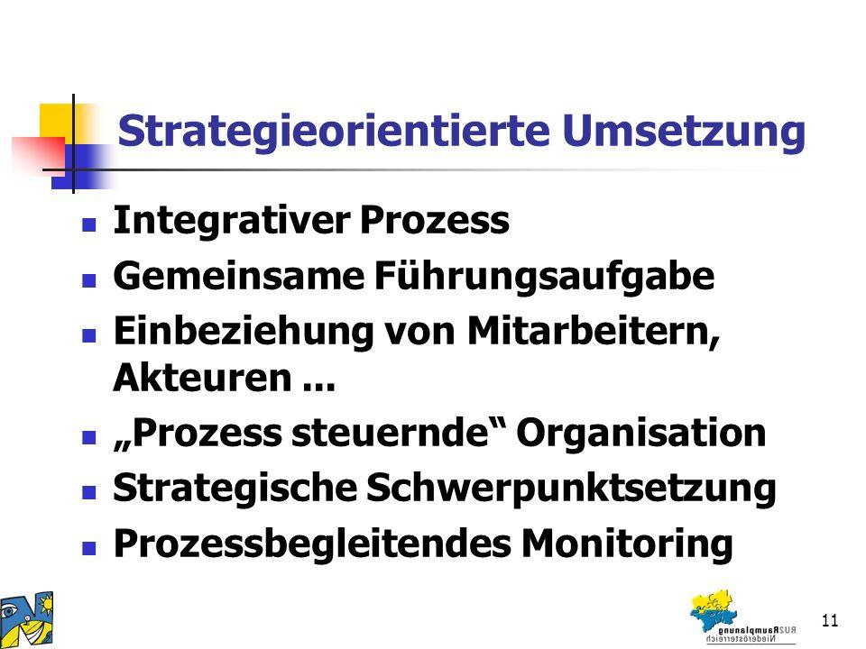 11 Strategieorientierte Umsetzung Integrativer Prozess Gemeinsame Führungsaufgabe Einbeziehung von Mitarbeitern, Akteuren...