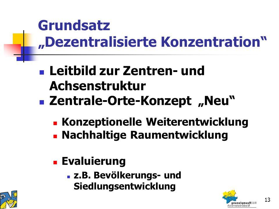 13 Grundsatz Dezentralisierte Konzentration Leitbild zur Zentren- und Achsenstruktur Zentrale-Orte-Konzept Neu Konzeptionelle Weiterentwicklung Nachhaltige Raumentwicklung Evaluierung z.B.