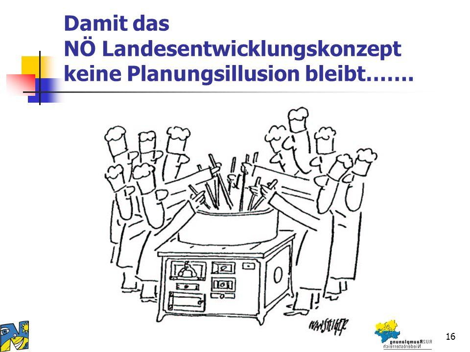16 Damit das NÖ Landesentwicklungskonzept keine Planungsillusion bleibt…….