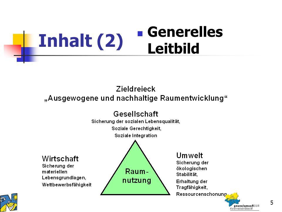 6 Inhalt (3) Ziele zur Entwicklung räumlicher Strukturen Prinzipien zur räumlichen Entwicklung Internationale und nationale Positionierung Strukturelemente der Raumgliederung Gebietstypen Operative Raumeinheiten